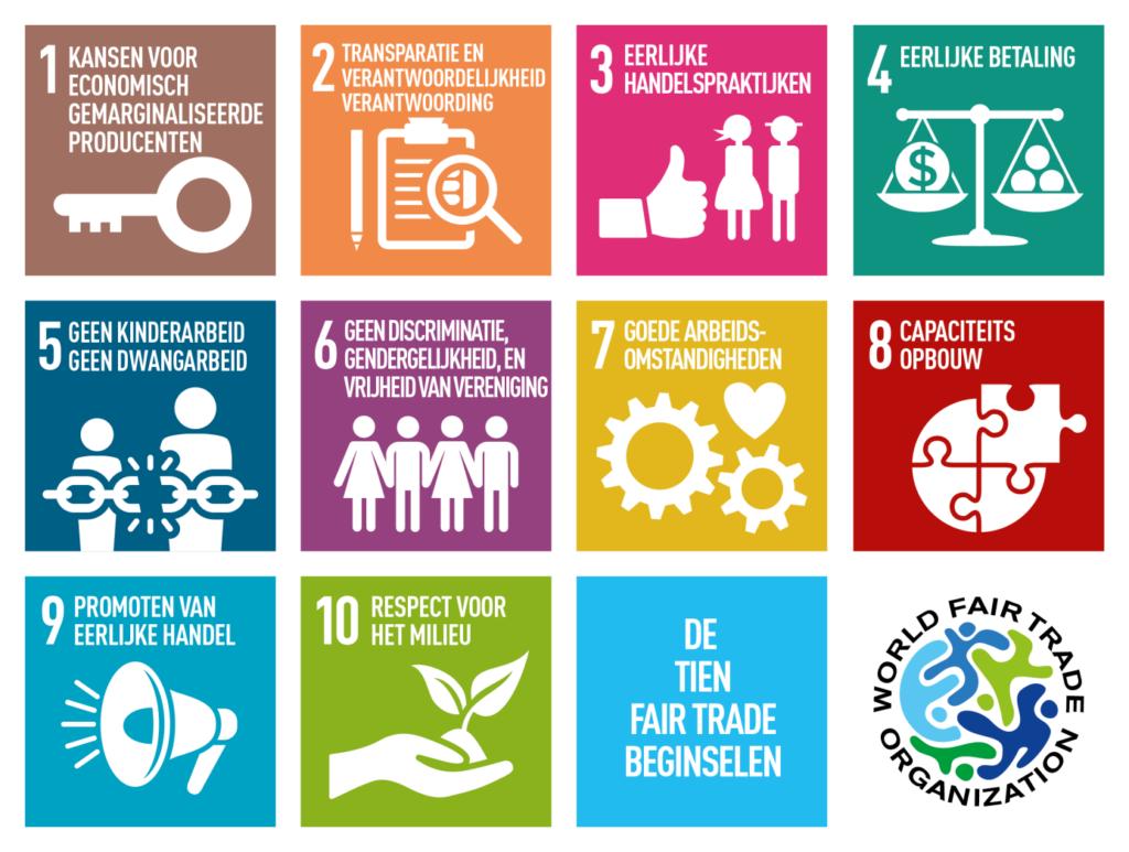 Wereldwinkel, Fairtrade, Fairtradeprincipes
